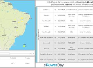 Ranking Operacional Eólico e Solar: Agosto de 2020