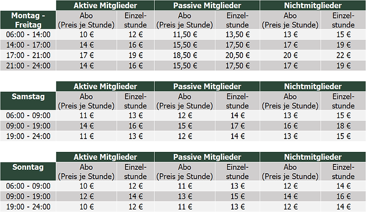 Tabelle Hallenpreise 2019-2020.png