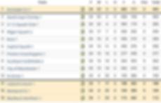 2nd team league position.JPG