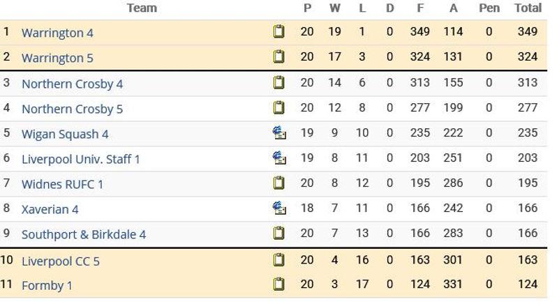 4th team league position.JPG