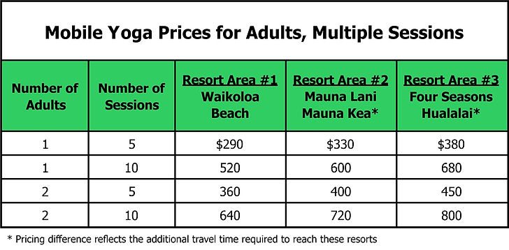 Yoga Multiple Sessions Pricing 11 2019 n