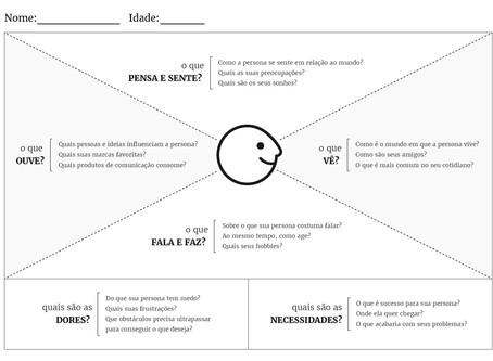 Materiais e Registros: Oficina - Importância da Empatia