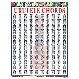 uke chords.jpg