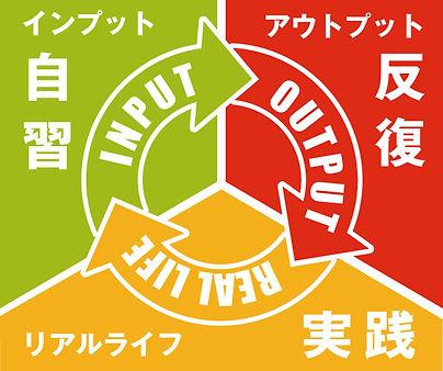 サイクル_03.jpg