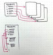 Security flow.jpg