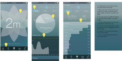 High-fidelity insights wireframes