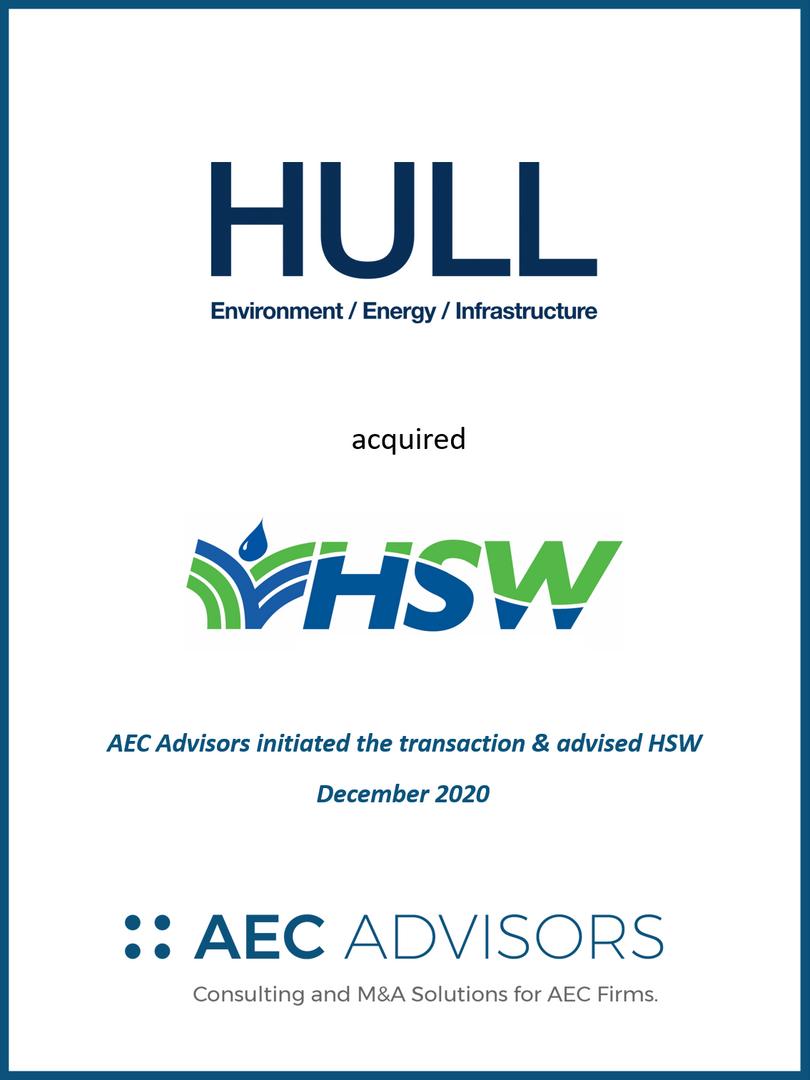 2020_HSW-Hull.png