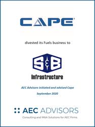 2020_CAPE Environmental_S&B - Initiated