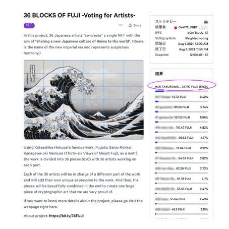 36FUJIプロジェクトの最終選考で参加アーティストに1位で選出されました🎉
