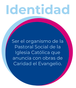 Identidad.png