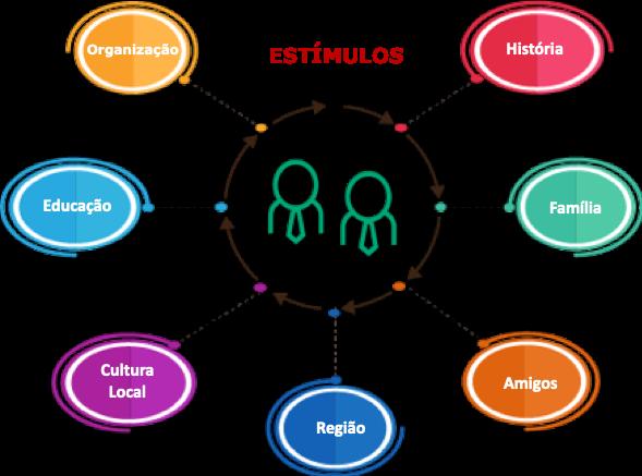 Formação da Cultura de SSO da Afam Consultoria