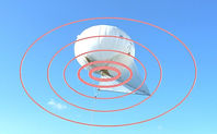 Aerial Hot Spot, In the Sky 5G, 4G