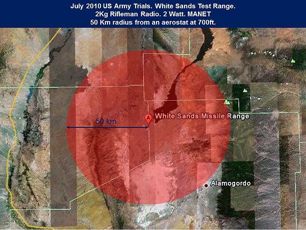 Missile Range
