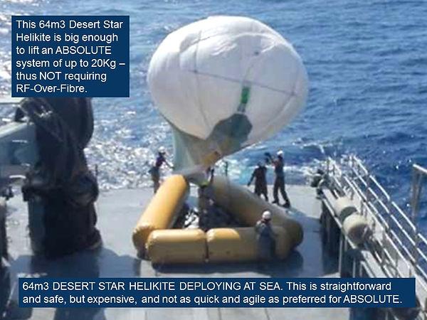 Deploying a helikite at sea