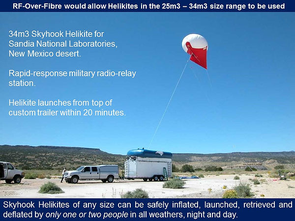RF over Fibre