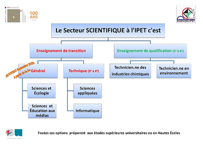 Secteur  Scientifique-page-001.jpg
