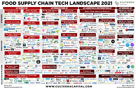 Supply Chain Tech 2021 - CULTERRA.png