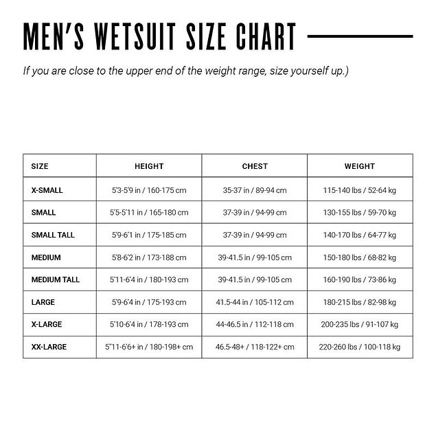 Wetsuit_Sizing_Chart_Images_-_Zoot_websi