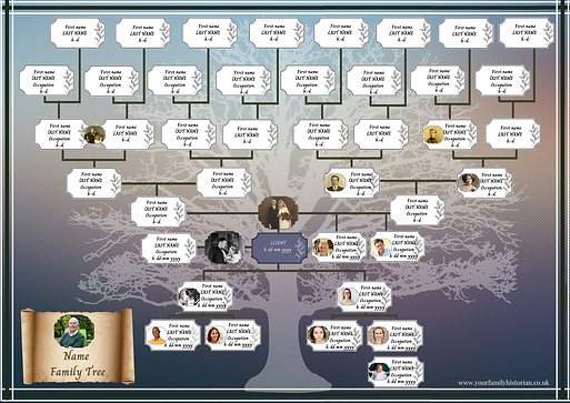 Family Tree Template 1 (classic).png
