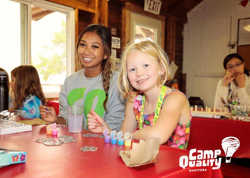 Camp Quality Manitoba