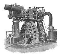1903 Generator.jpg