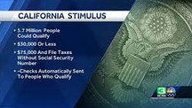 When you can expect a $600 California stimulus check