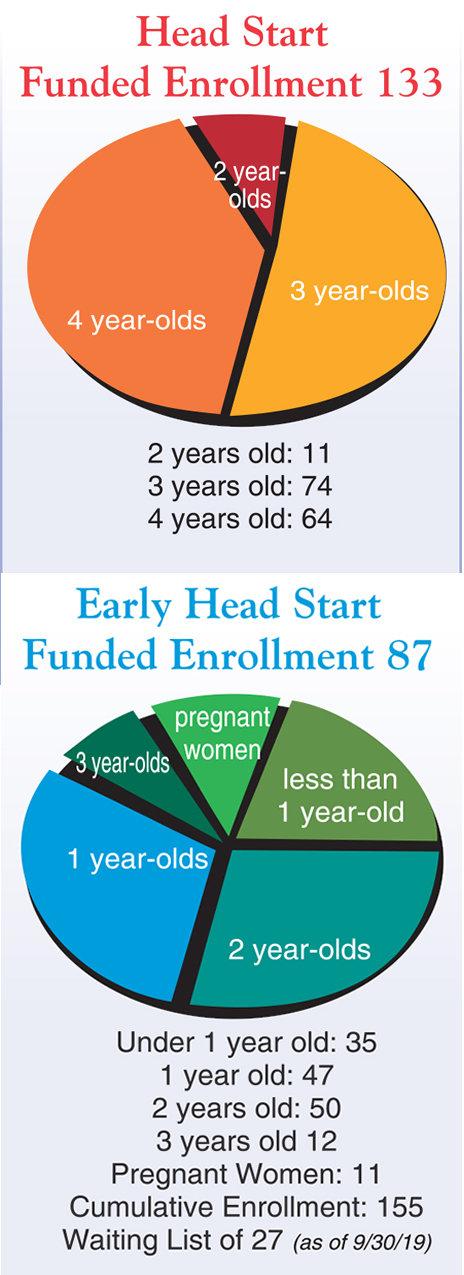 enrollment HS from 2019-20.jpg