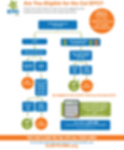Cal-EITC_-Eligible_Chart_ENGLISH.jpg