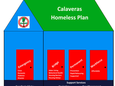 Community meeting to be held on housing and homelessness