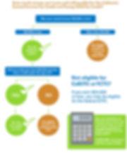CAEITC_2019_infographic.jpg