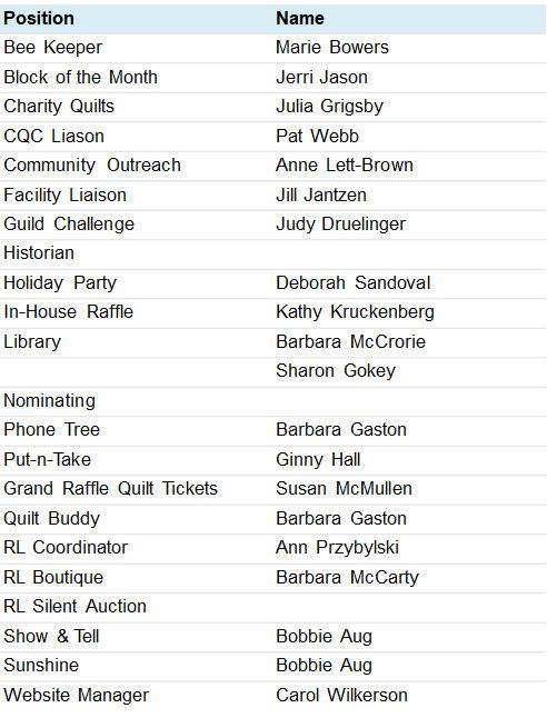 2020 committee chair list.jpg