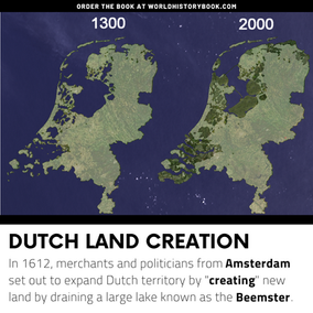 dutch land creation
