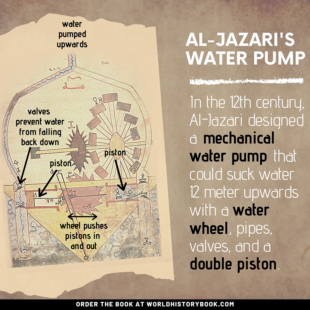 the great world history book stephan dinkgreve abbasid caliphate islamic golden age baghdad al-jazari mechanical engineer  water pump