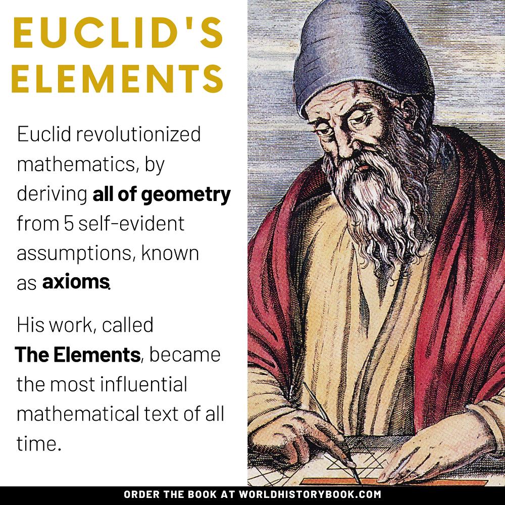 the great world history book stephan dinkgreve mathematics history math euclid euclides the elements