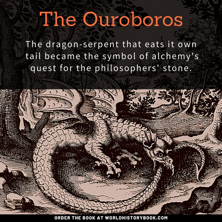 The ouroboros