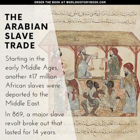 THE ARABIAN SLAVE TRADE
