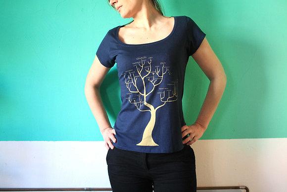 Genealogical Tree  of Gods, T-shirt