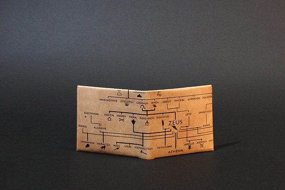 Leather Wallet, Genealogical Tree of Gods
