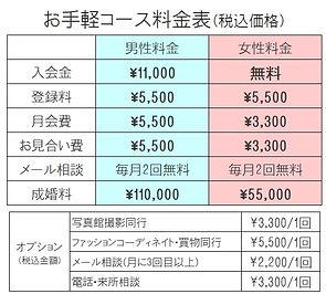 お手軽コース.jpg