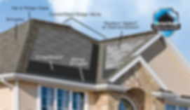 Capstone Roofing & Construction Integrity Roofing System