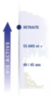 Liquidation retraite | Joconde Retraite