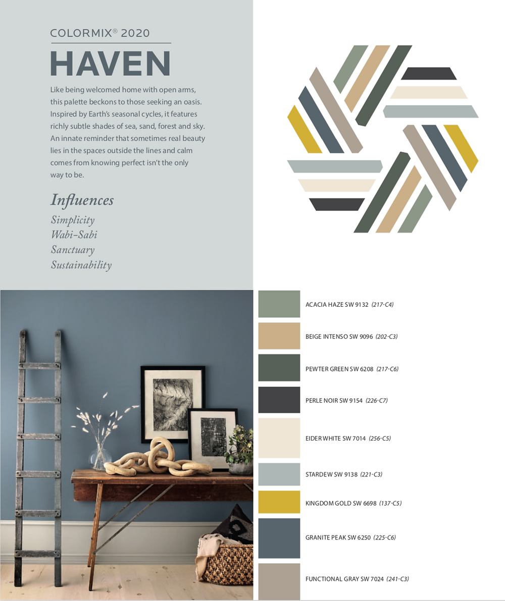 sherwin williams colormix forecast 2020 Haven