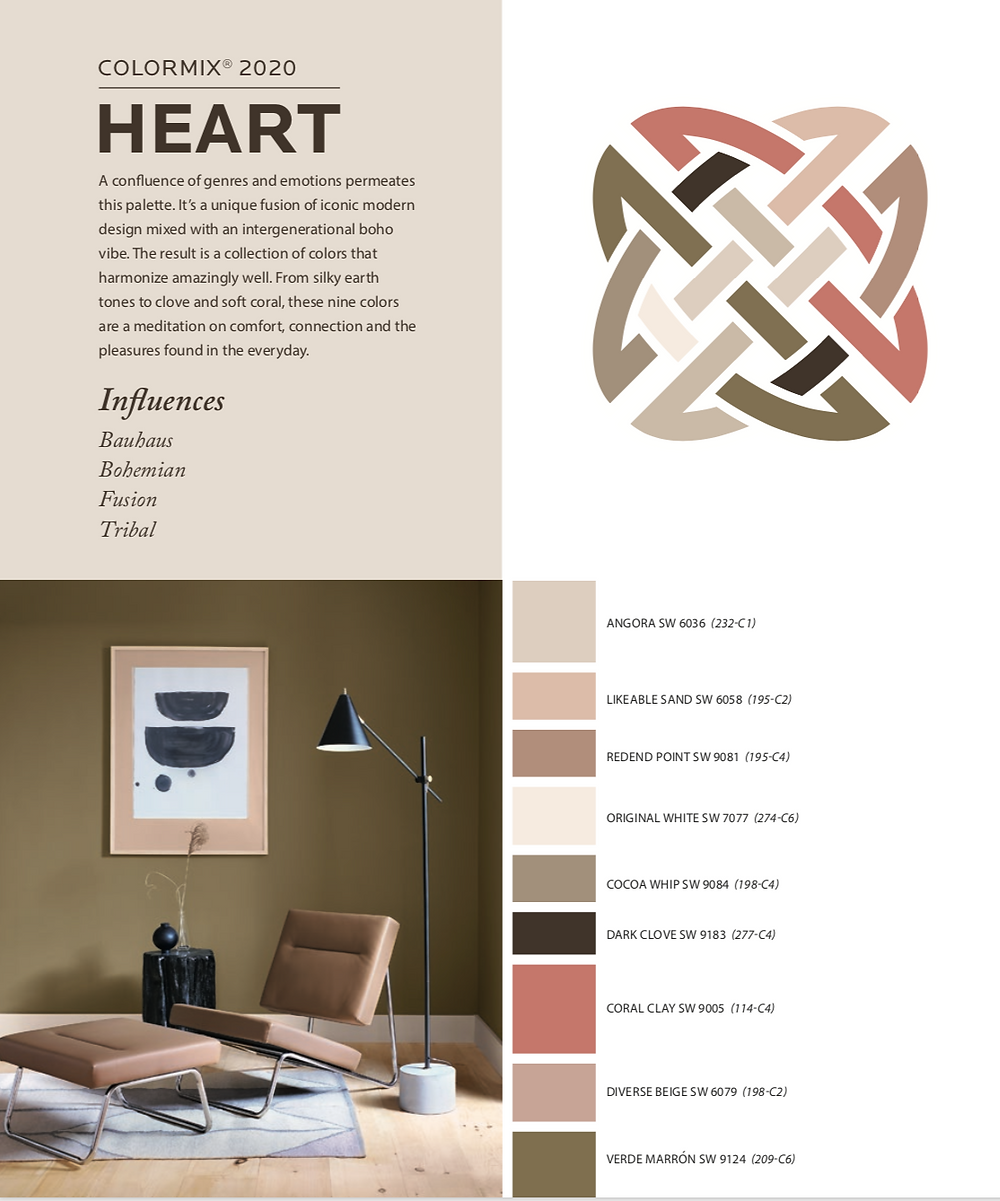 Sherwin williams colormix forecast 2020 Heart