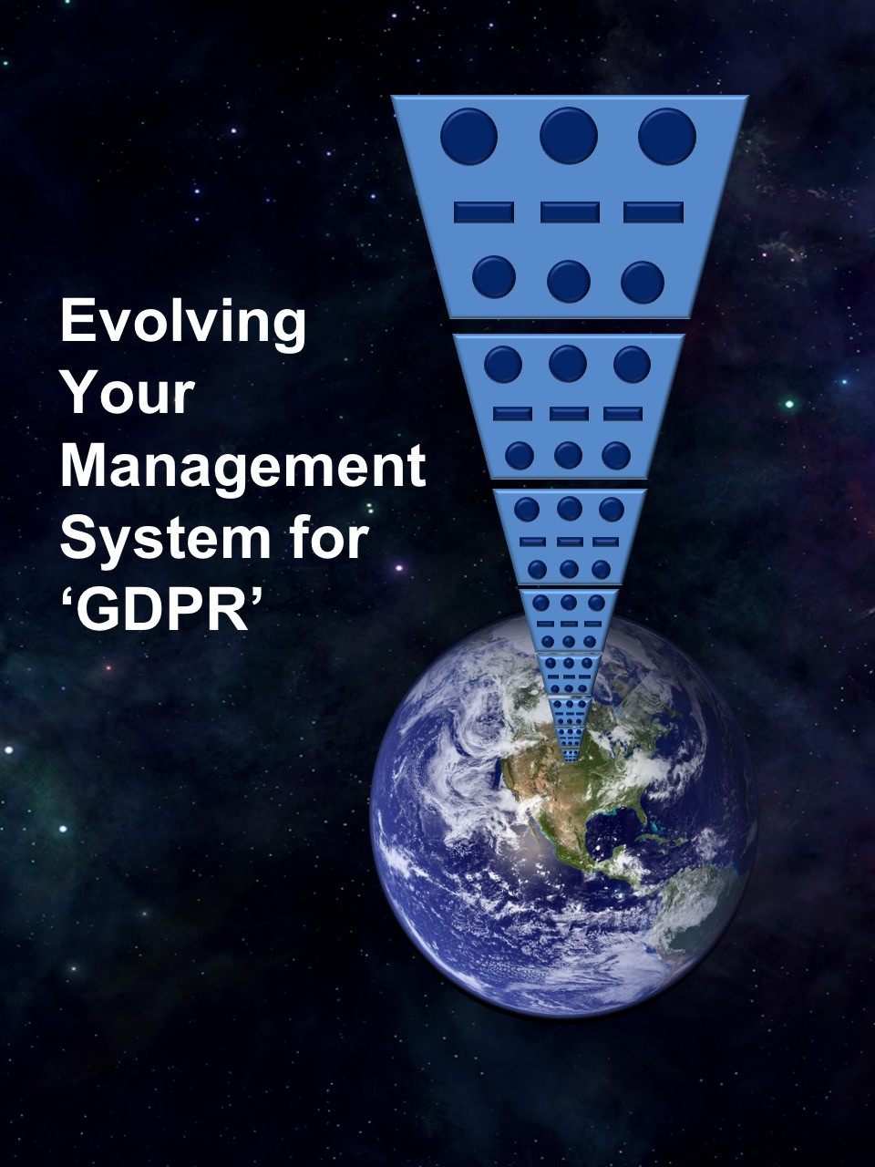 Integrated Management and GDPR