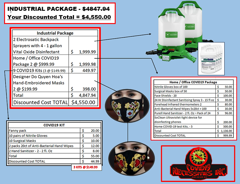Industrial Package @ $4,550.00.png