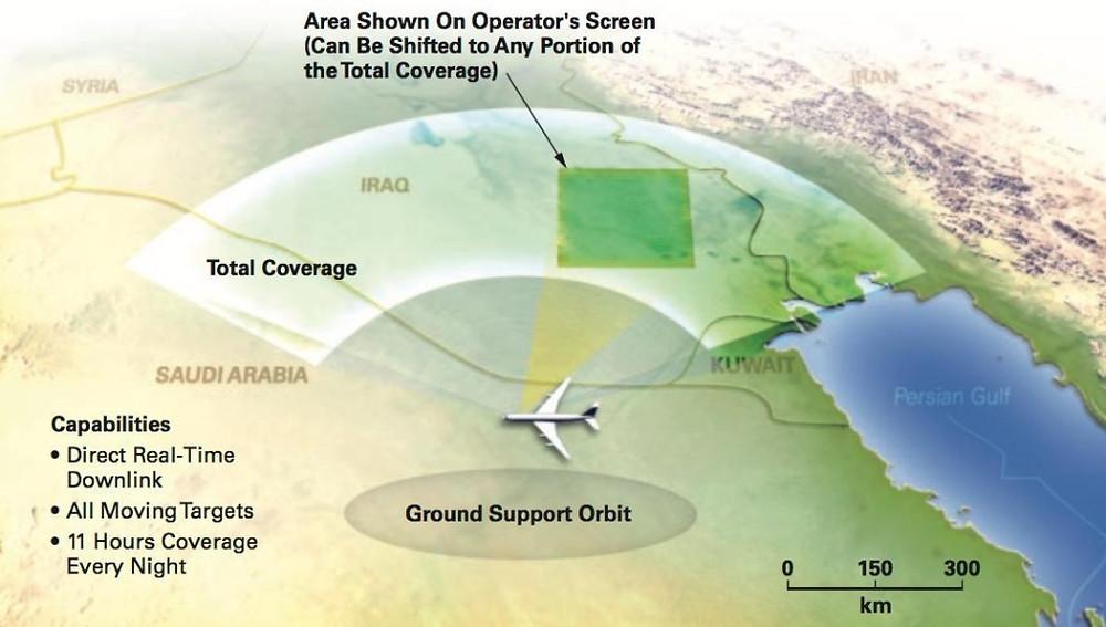 Figure 3: USAF E-8C Joint Surveillance Target Attack Radar System coverage in Operation Desert Storm [Image Credit: Northrop Grumman]