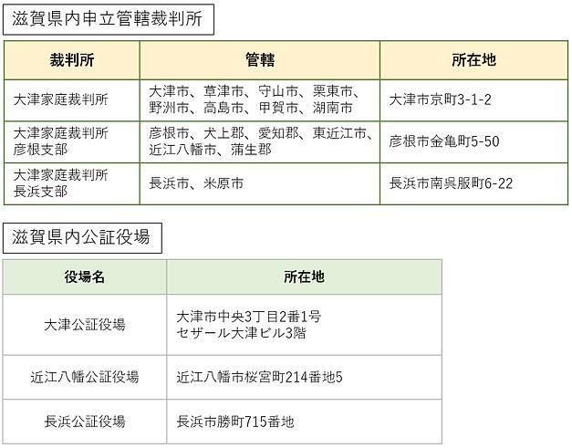 滋賀県家庭裁判所.png