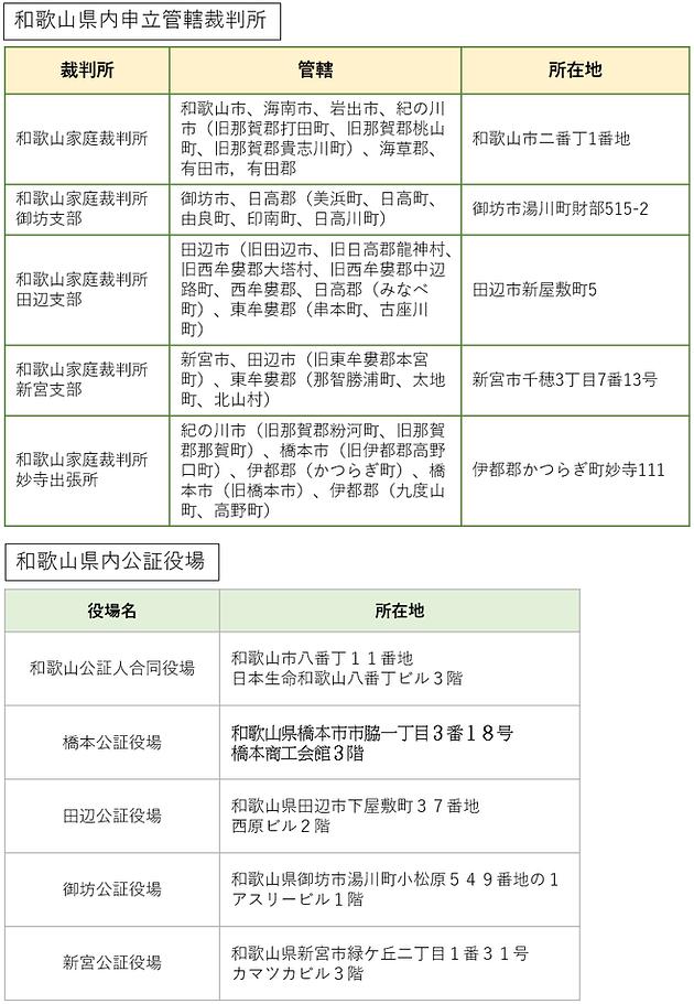 和歌山県家庭裁判所.png