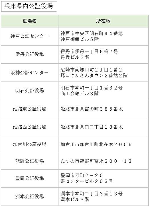 兵庫県公証役場.png