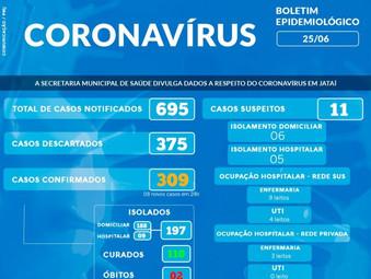 Boletim Epidemiológico sobre o coronavírus em Jataí